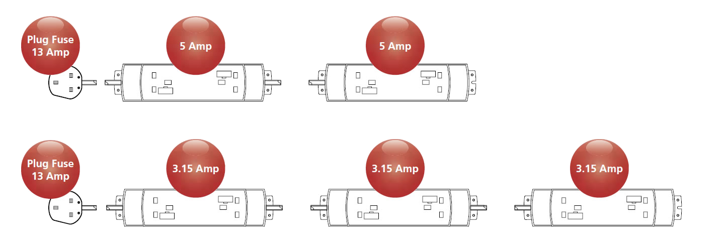 BS6396-Socket-Configuration