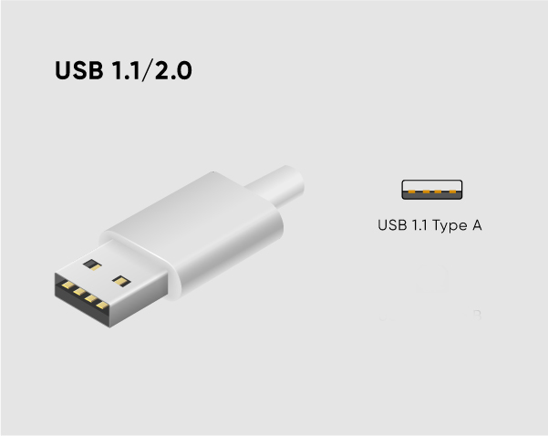 Identifying your usb connector cmd to read more on usb compatibility click here freerunsca Image collections