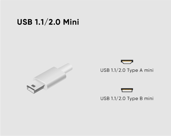 identifying your usb connector