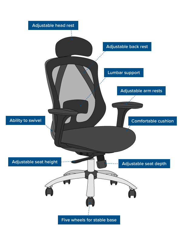 Office Ergonomics What It Is And Why It Matters Cmd