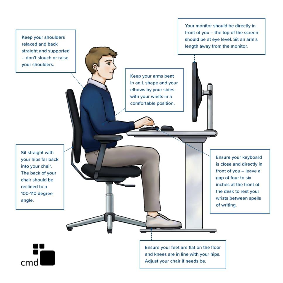 CMD Posture