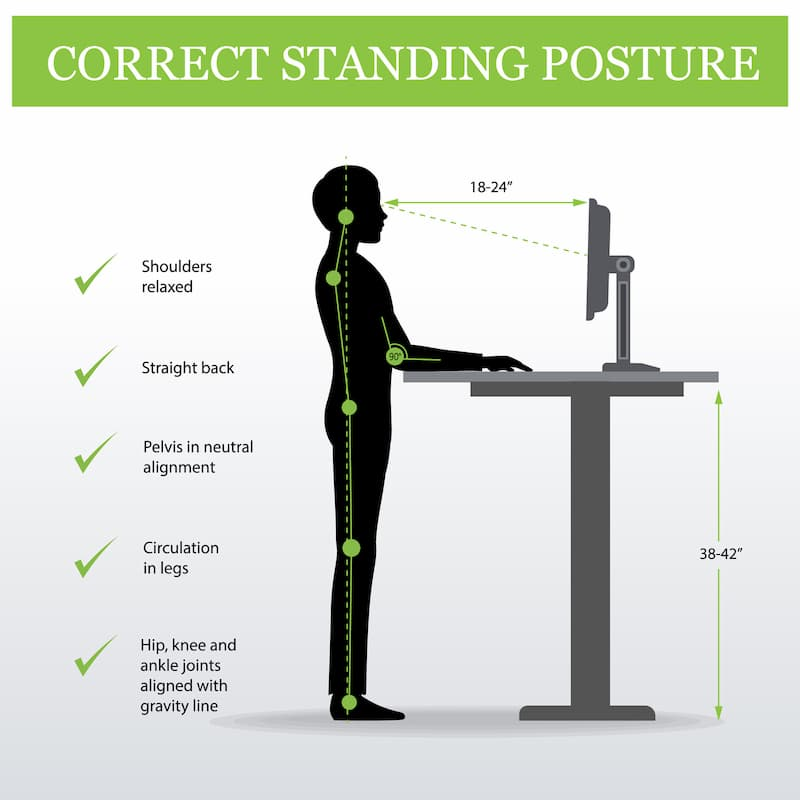 correctly standing desk